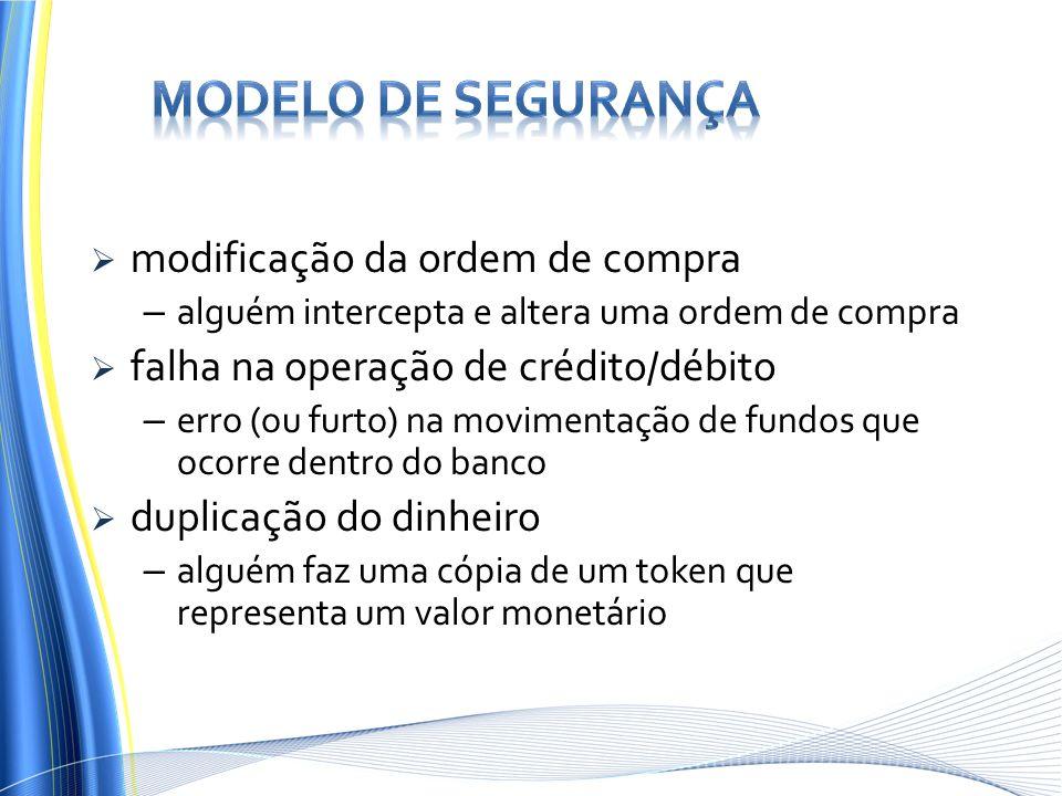 modificação da ordem de compra – alguém intercepta e altera uma ordem de compra falha na operação de crédito/débito – erro (ou furto) na movimentação
