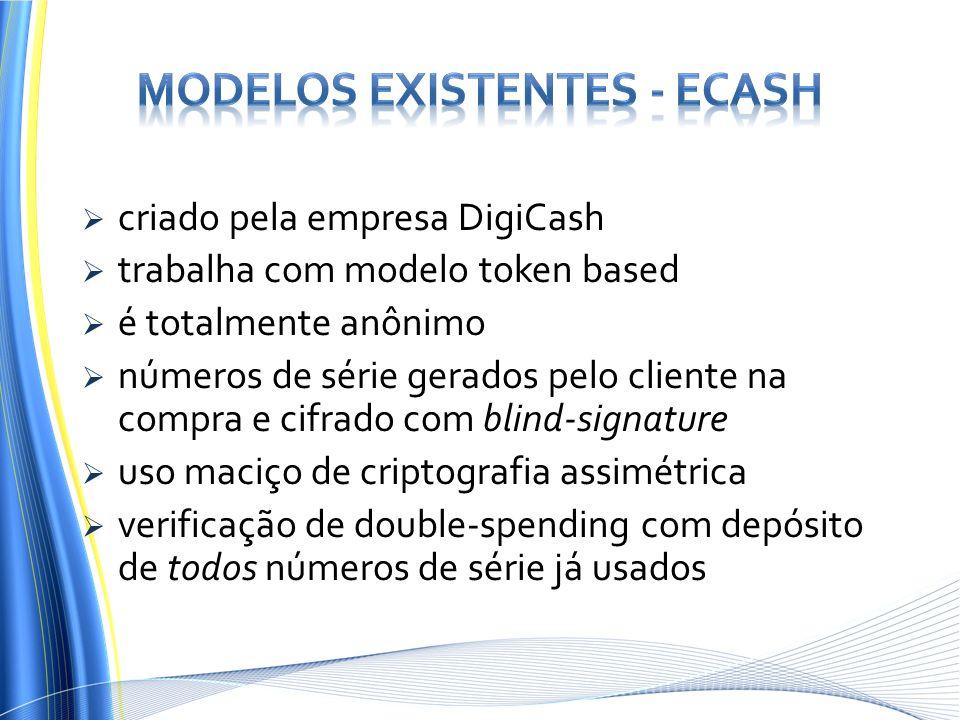 criado pela empresa DigiCash trabalha com modelo token based é totalmente anônimo números de série gerados pelo cliente na compra e cifrado com blind-