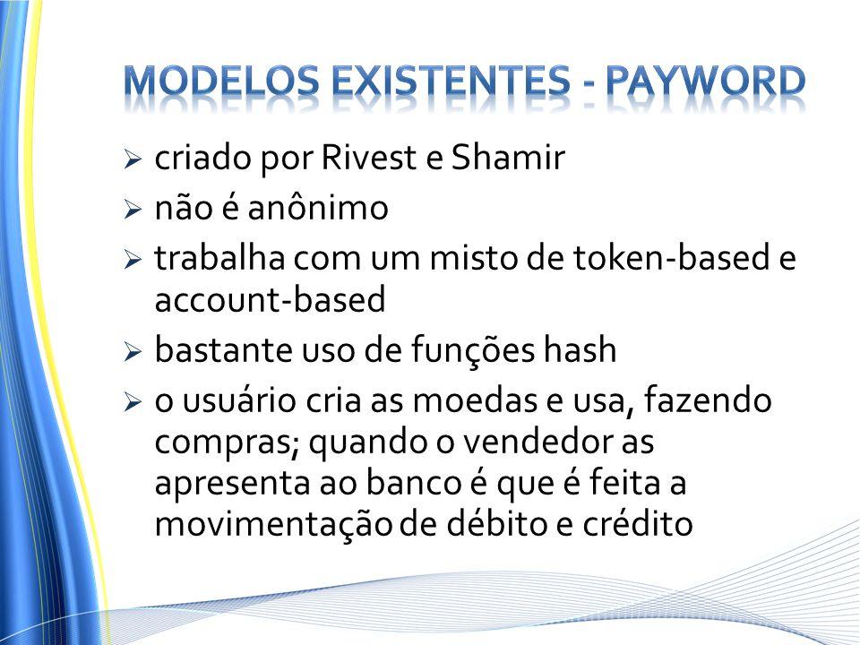 criado por Rivest e Shamir não é anônimo trabalha com um misto de token-based e account-based bastante uso de funções hash o usuário cria as moedas e