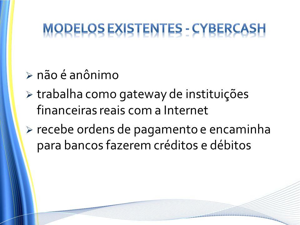 não é anônimo trabalha como gateway de instituições financeiras reais com a Internet recebe ordens de pagamento e encaminha para bancos fazerem crédit