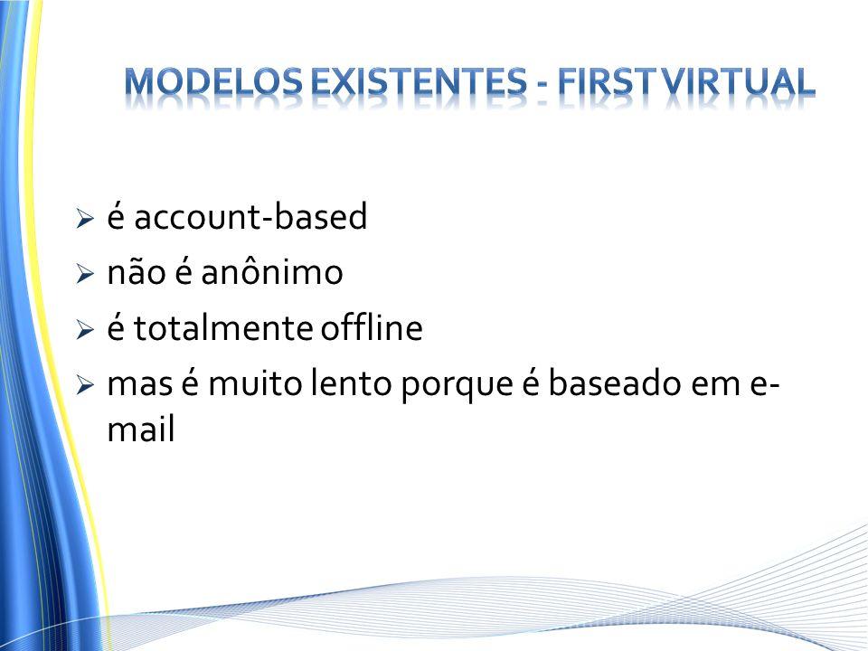 é account-based não é anônimo é totalmente offline mas é muito lento porque é baseado em e- mail