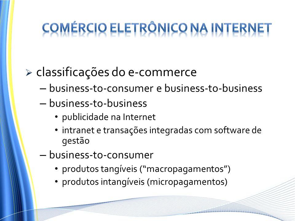 classificações do e-commerce – business-to-consumer e business-to-business – business-to-business publicidade na Internet intranet e transações integr