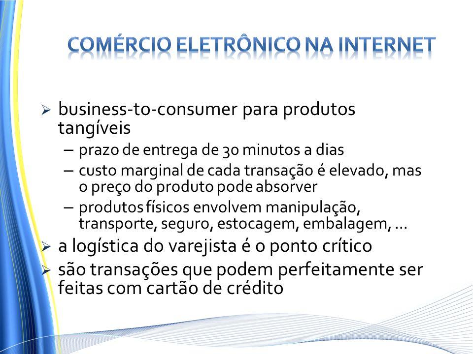 business-to-consumer para produtos tangíveis – prazo de entrega de 30 minutos a dias – custo marginal de cada transação é elevado, mas o preço do prod