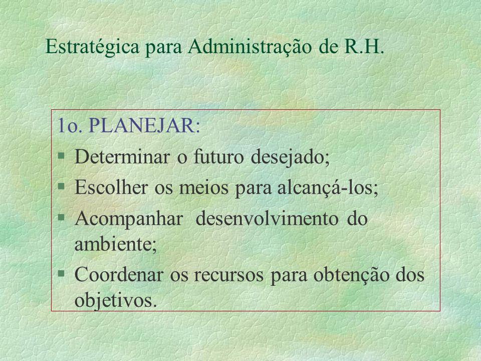 Dificuldades da Administração Estratégica de R.H. Na prática há presença de barreiras: §Baixo prestígio da área junto à alta administração. §Falta de