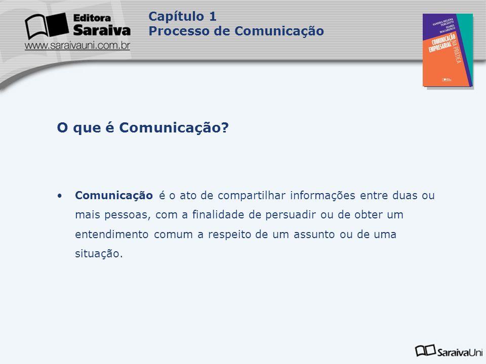 Capa da Obra Capítulo 1 Processo de Comunicação Comunicação é o ato de compartilhar informações entre duas ou mais pessoas, com a finalidade de persua