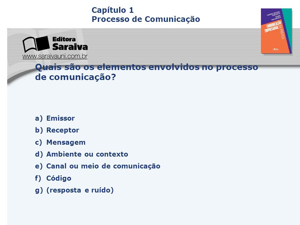 Capa da Obra Capítulo 1 Processo de Comunicação a)Emissor b)Receptor c)Mensagem d)Ambiente ou contexto e)Canal ou meio de comunicação f)Código g)(resp