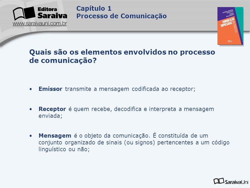 Capa da Obra Capítulo 1 Processo de Comunicação Emissor transmite a mensagem codificada ao receptor; Receptor é quem recebe, decodifica e interpreta a