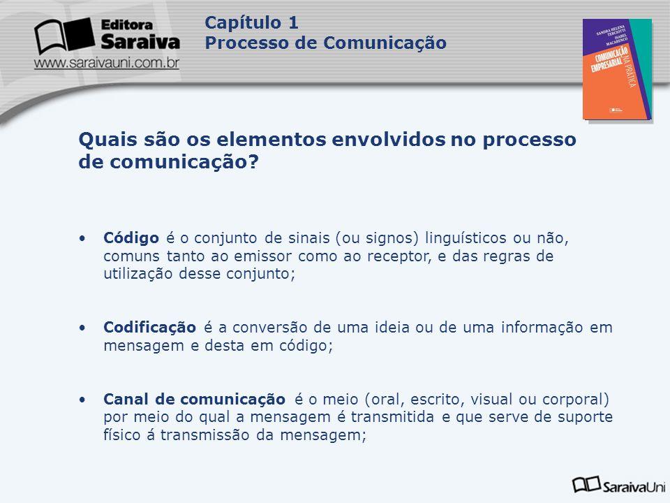 Capa da Obra Capítulo 1 Processo de Comunicação Código é o conjunto de sinais (ou signos) linguísticos ou não, comuns tanto ao emissor como ao recepto