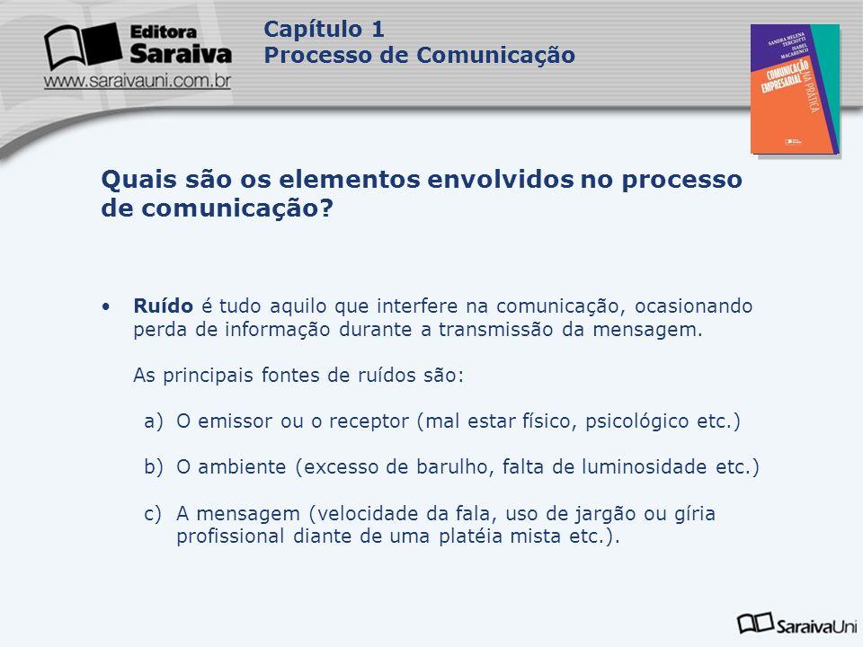 Capa da Obra Capítulo 1 Processo de Comunicação Ruído é tudo aquilo que interfere na comunicação, ocasionando perda de informação durante a transmissã