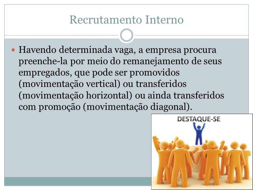 Recrutamento Interno Havendo determinada vaga, a empresa procura preenche-la por meio do remanejamento de seus empregados, que pode ser promovidos (mo