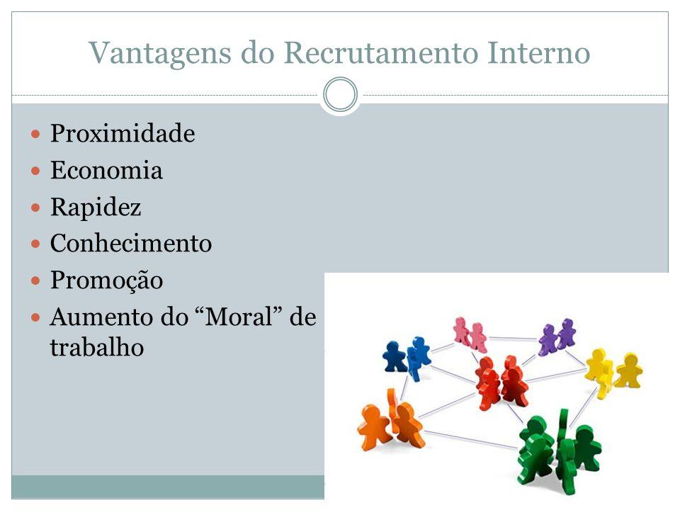 Vantagens do Recrutamento Interno Proximidade Economia Rapidez Conhecimento Promoção Aumento do Moral de trabalho