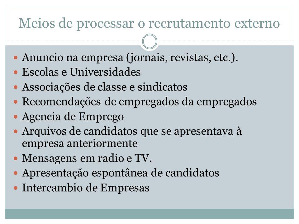 Meios de processar o recrutamento externo Anuncio na empresa (jornais, revistas, etc.). Escolas e Universidades Associações de classe e sindicatos Rec