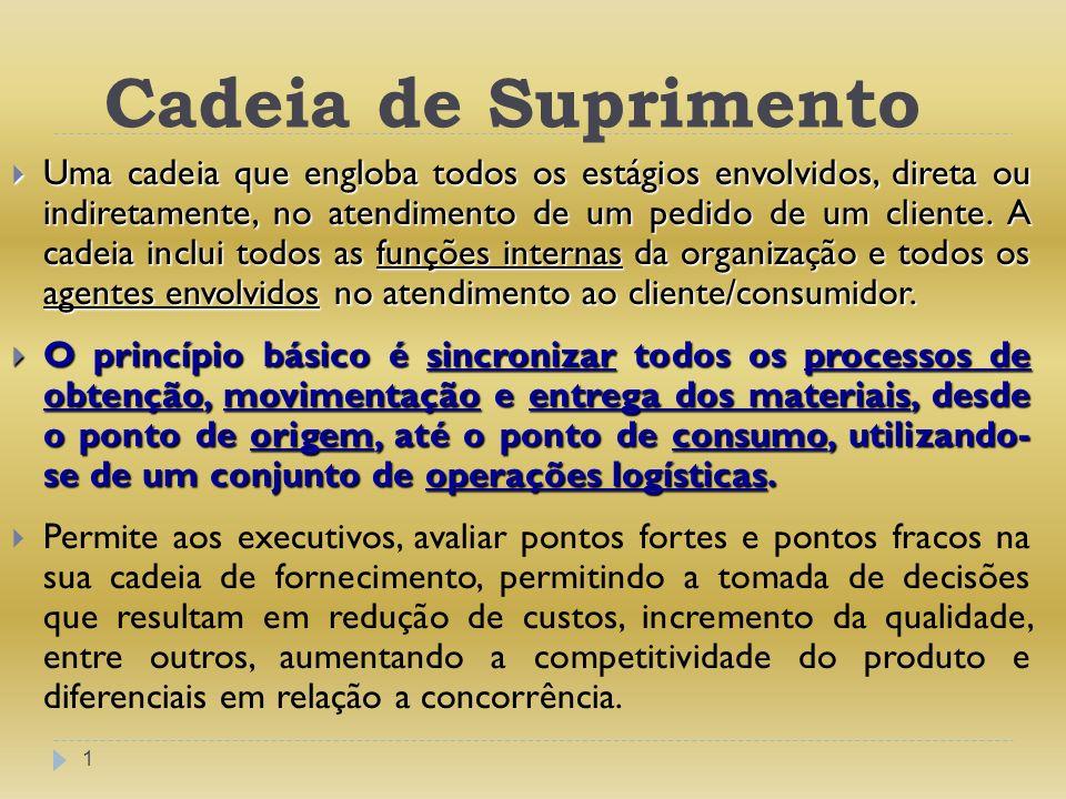 Cadeia de Suprimento 1 Uma cadeia que engloba todos os estágios envolvidos, direta ou indiretamente, no atendimento de um pedido de um cliente. A cade