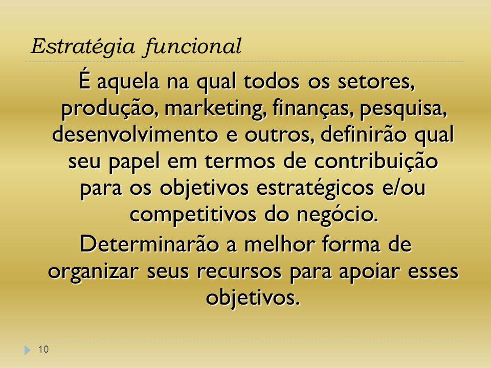 Estratégia funcional 10 É aquela na qual todos os setores, produção, marketing, finanças, pesquisa, desenvolvimento e outros, definirão qual seu papel