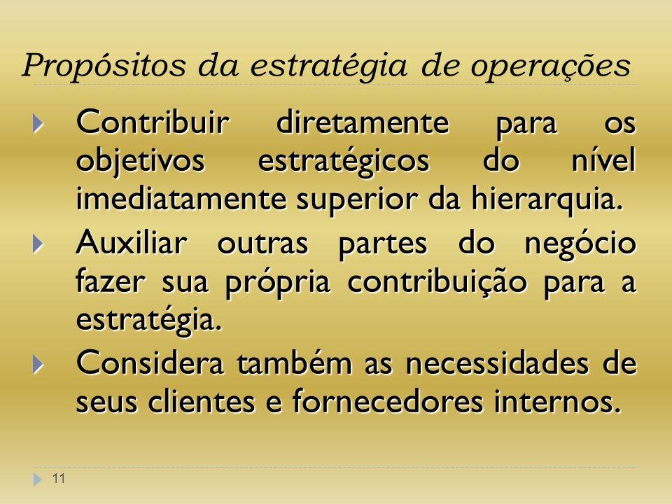 Propósitos da estratégia de operações 11 Contribuir diretamente para os objetivos estratégicos do nível imediatamente superior da hierarquia. Contribu