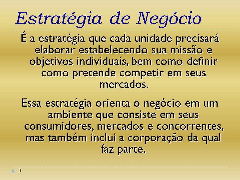 Estratégia de Negócio 9 É a estratégia que cada unidade precisará elaborar estabelecendo sua missão e objetivos individuais, bem como definir como pre