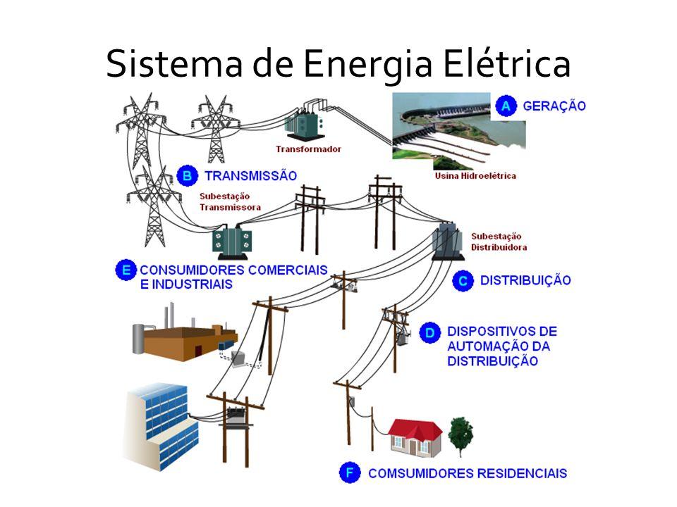Sistema de Energia Elétrica