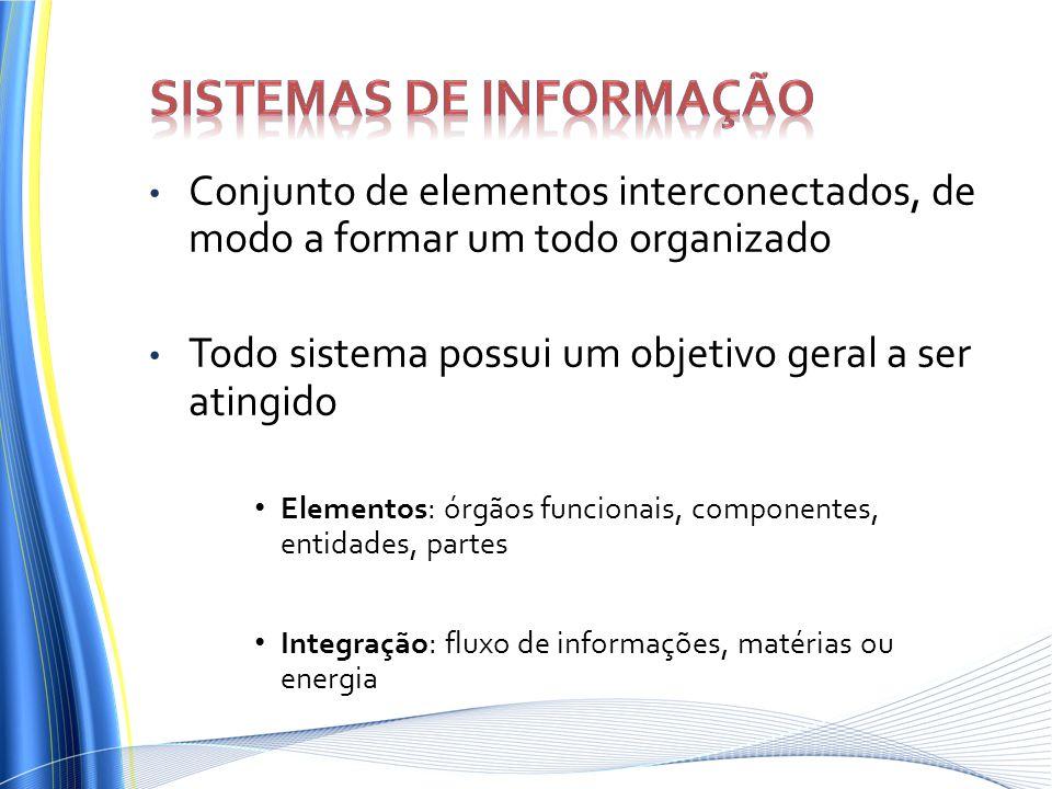 Conjunto de elementos interconectados, de modo a formar um todo organizado Todo sistema possui um objetivo geral a ser atingido Elementos: órgãos func