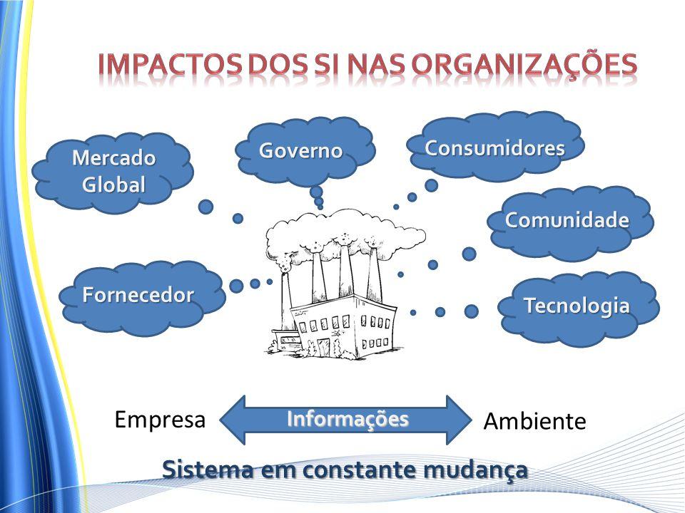 MercadoGlobal Governo Consumidores Comunidade Fornecedor Tecnologia Tecnologia Informações Empresa Ambiente