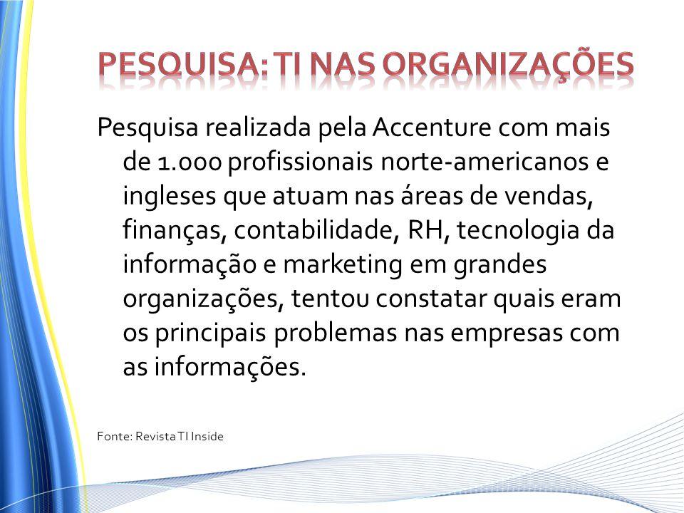 Pesquisa realizada pela Accenture com mais de 1.000 profissionais norte-americanos e ingleses que atuam nas áreas de vendas, finanças, contabilidade,