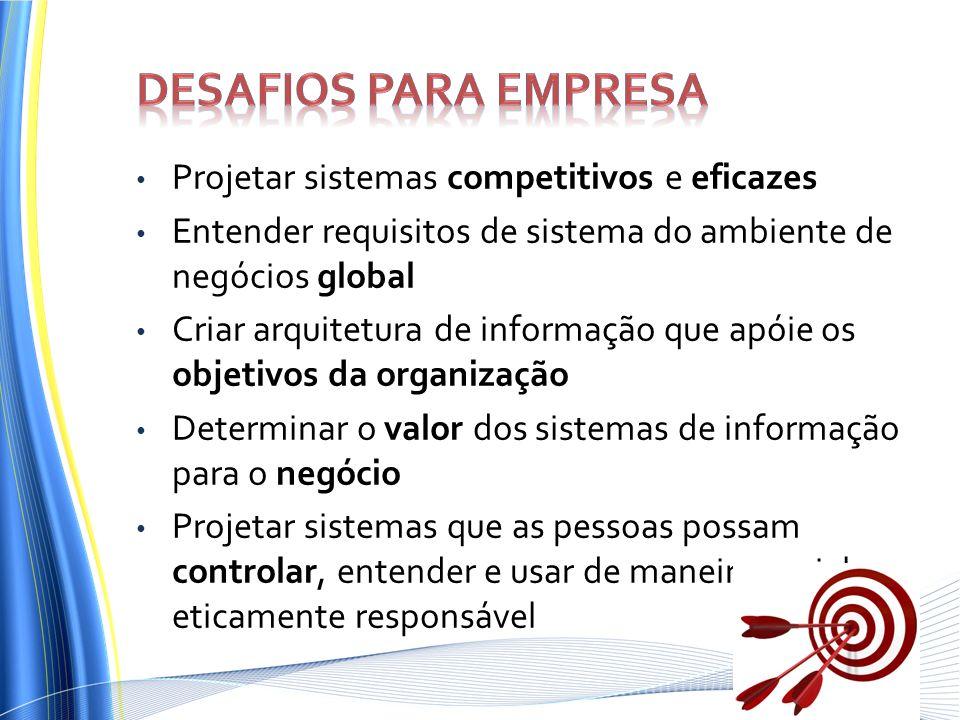 Projetar sistemas competitivos e eficazes Entender requisitos de sistema do ambiente de negócios global Criar arquitetura de informação que apóie os o