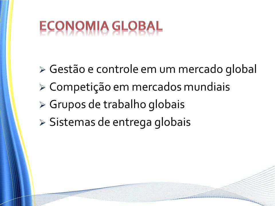 Gestão e controle em um mercado global Competição em mercados mundiais Grupos de trabalho globais Sistemas de entrega globais