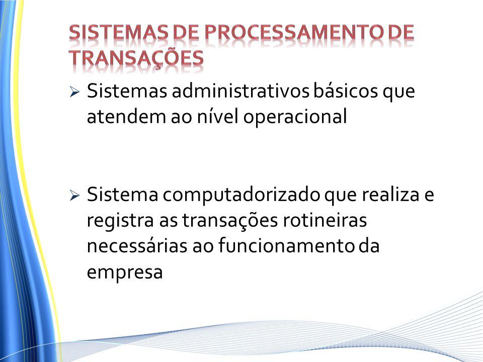 Sistemas administrativos básicos que atendem ao nível operacional Sistema computadorizado que realiza e registra as transações rotineiras necessárias
