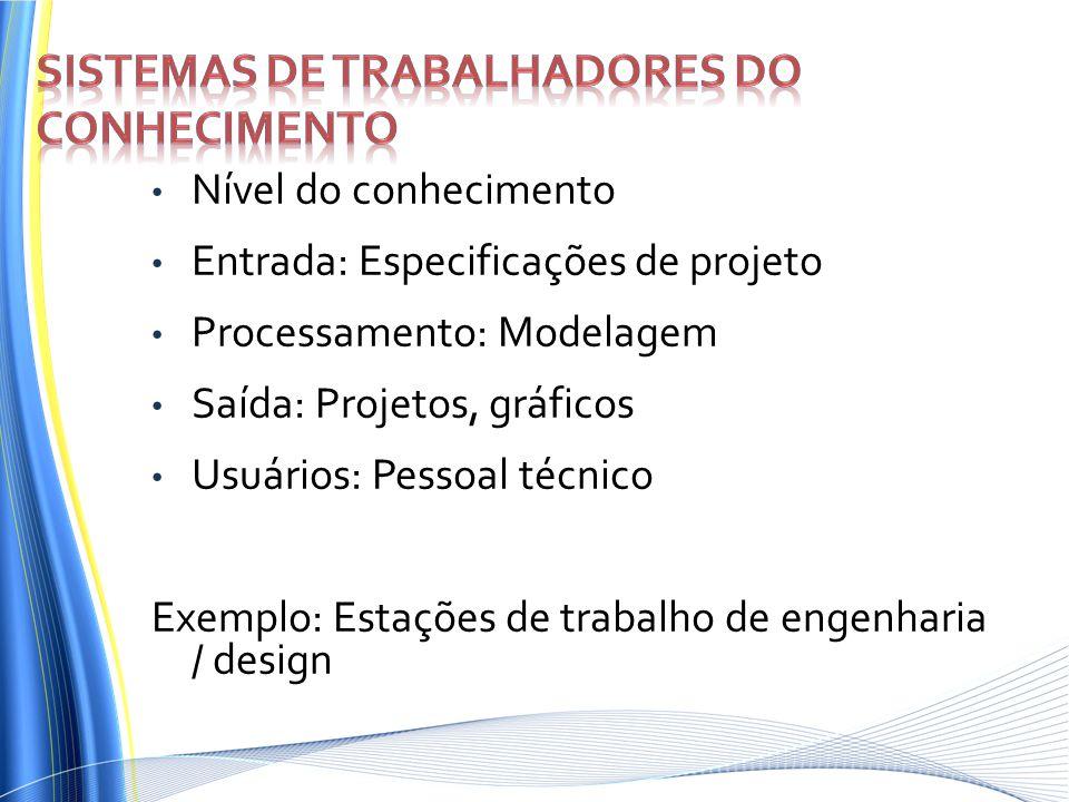 Nível do conhecimento Entrada: Especificações de projeto Processamento: Modelagem Saída: Projetos, gráficos Usuários: Pessoal técnico Exemplo: Estaçõe