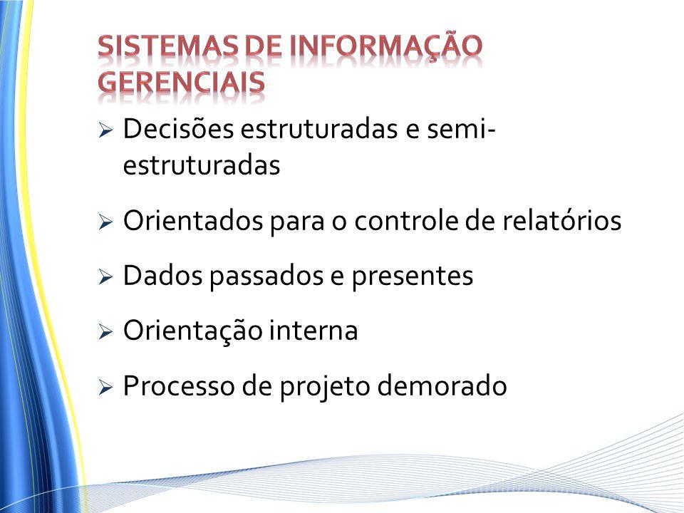 Decisões estruturadas e semi- estruturadas Orientados para o controle de relatórios Dados passados e presentes Orientação interna Processo de projeto