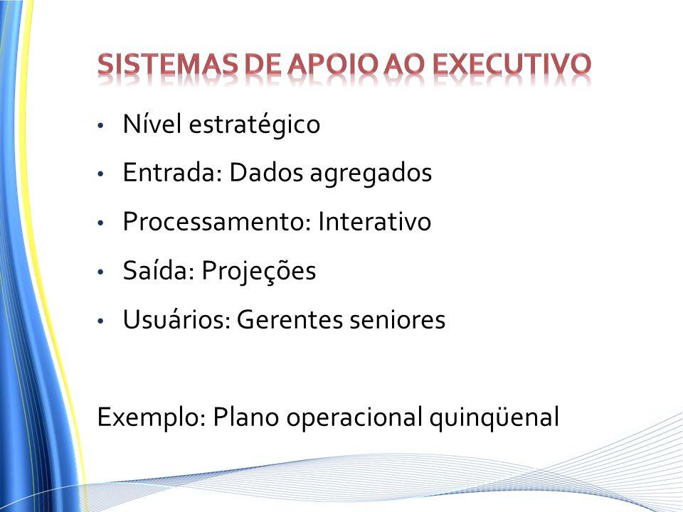 Nível estratégico Entrada: Dados agregados Processamento: Interativo Saída: Projeções Usuários: Gerentes seniores Exemplo: Plano operacional quinqüena