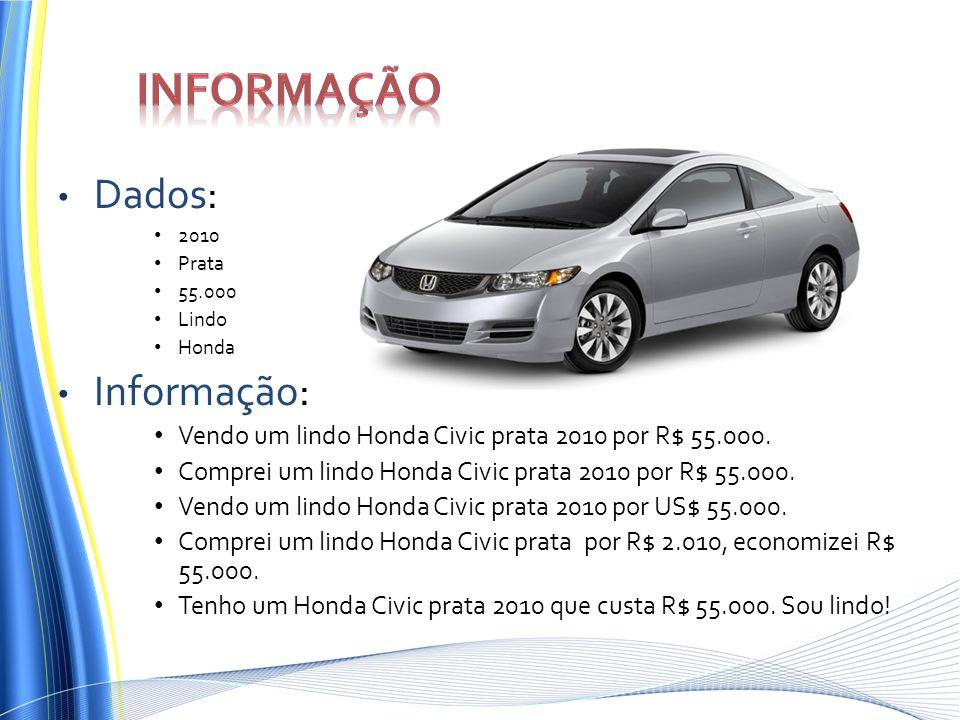 Dados: 2010 Prata 55.000 Lindo Honda Informação: Vendo um lindo Honda Civic prata 2010 por R$ 55.000. Comprei um lindo Honda Civic prata 2010 por R$ 5