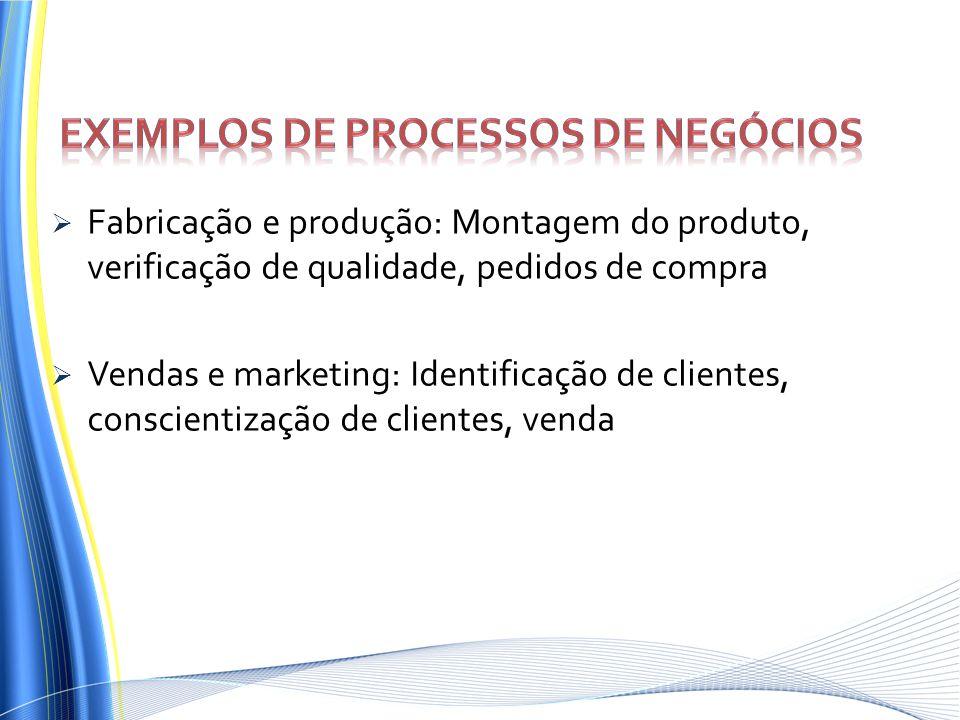 Fabricação e produção: Montagem do produto, verificação de qualidade, pedidos de compra Vendas e marketing: Identificação de clientes, conscientização