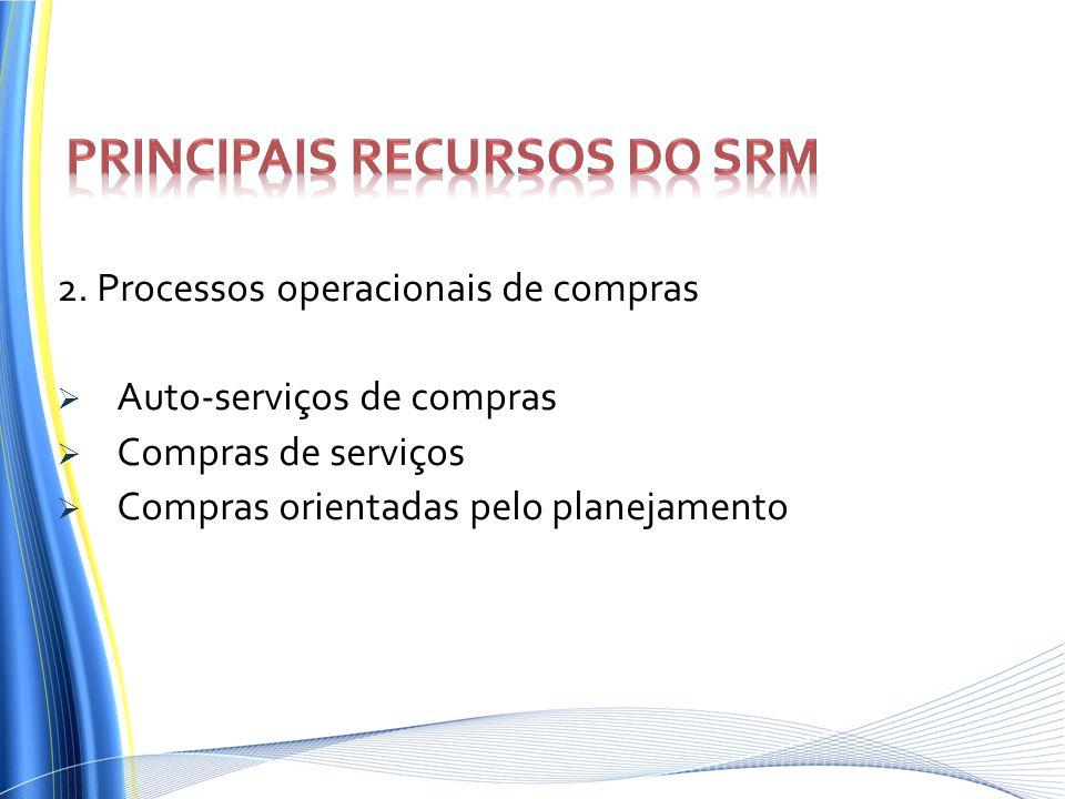2. Processos operacionais de compras Auto-serviços de compras Compras de serviços Compras orientadas pelo planejamento