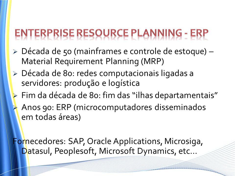 Década de 50 (mainframes e controle de estoque) – Material Requirement Planning (MRP) Década de 80: redes computacionais ligadas a servidores: produçã