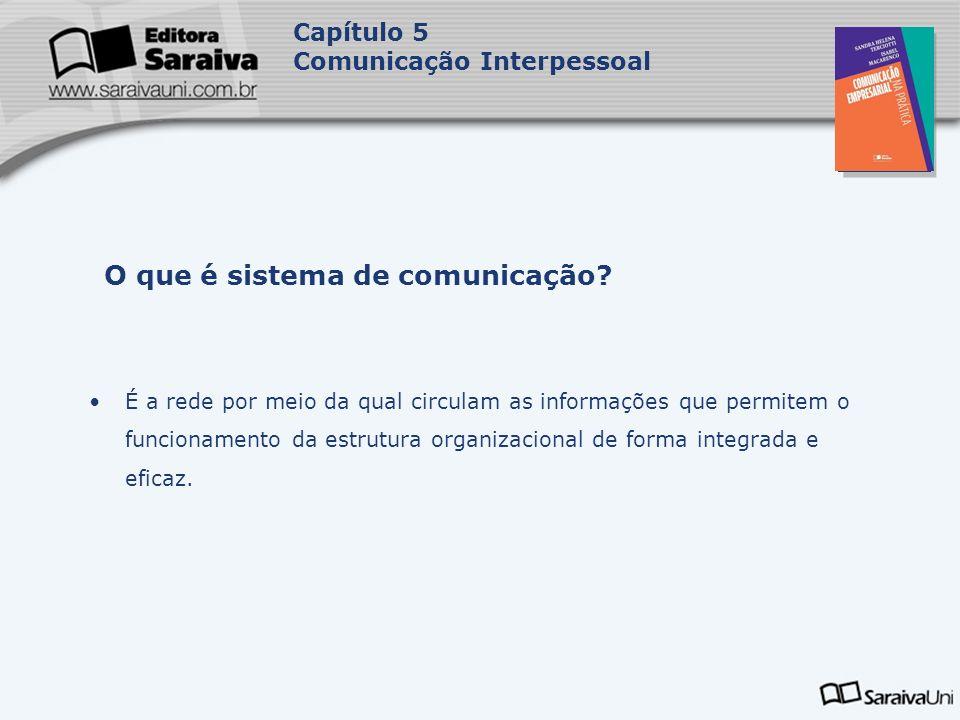 Capa da Obra Capítulo 5 Comunicação Interpessoal É a rede por meio da qual circulam as informações que permitem o funcionamento da estrutura organizac