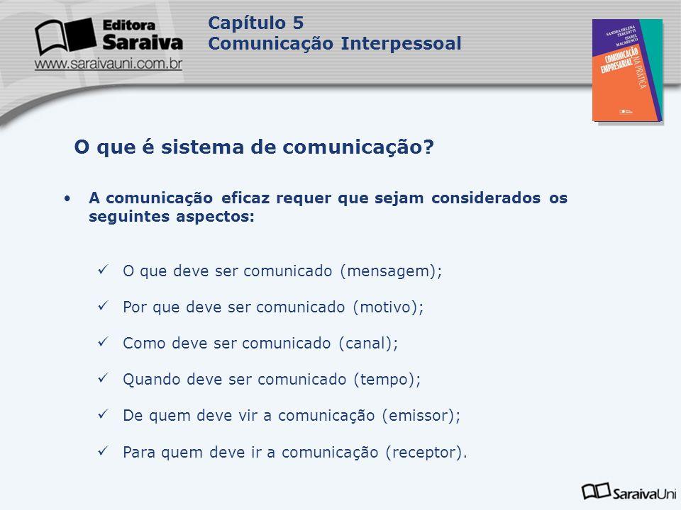 Capa da Obra Capítulo 5 Comunicação Interpessoal A comunicação eficaz requer que sejam considerados os seguintes aspectos: O que deve ser comunicado (