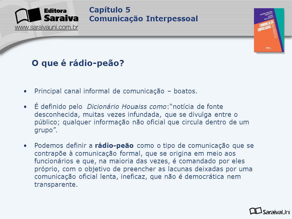 Capa da Obra Capítulo 5 Comunicação Interpessoal Principal canal informal de comunicação – boatos. É definido pelo Dicionário Houaiss como:notícia de