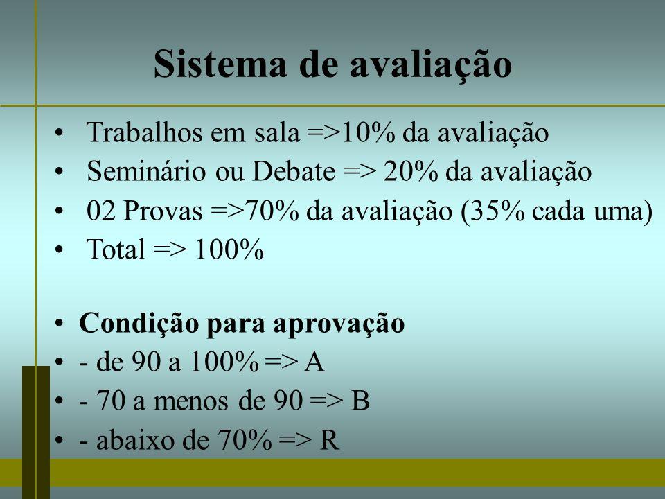 Sistema de avaliação Trabalhos em sala =>10% da avaliação Seminário ou Debate => 20% da avaliação 02 Provas =>70% da avaliação (35% cada uma) Total =>