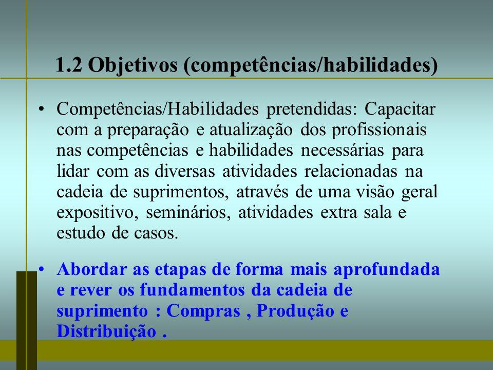 1.2 Objetivos (competências/habilidades) Competências/Habilidades pretendidas: Capacitar com a preparação e atualização dos profissionais nas competên