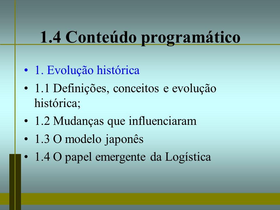 1.4 Conteúdo programático 1. Evolução histórica 1.1 Definições, conceitos e evolução histórica; 1.2 Mudanças que influenciaram 1.3 O modelo japonês 1.