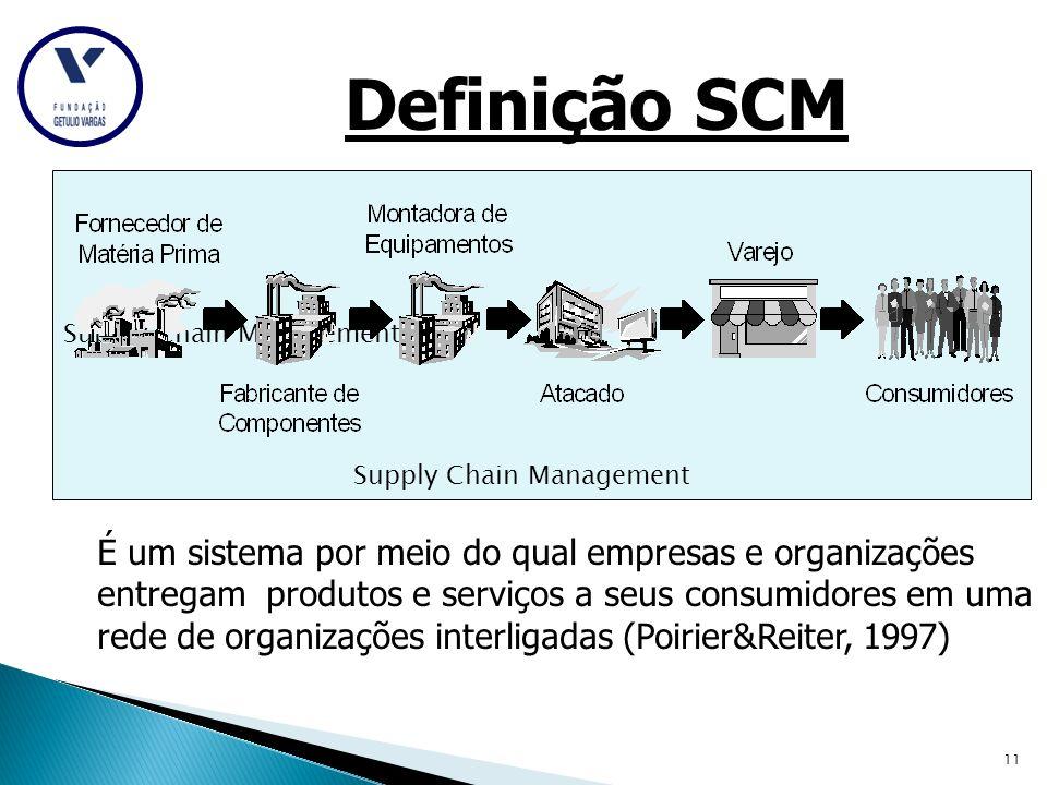 Definição SCM É um sistema por meio do qual empresas e organizações entregam produtos e serviços a seus consumidores em uma rede de organizações inter
