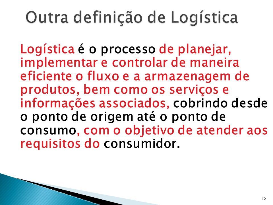 Logística é o processo de planejar, implementar e controlar de maneira eficiente o fluxo e a armazenagem de produtos, bem como os serviços e informaçõ