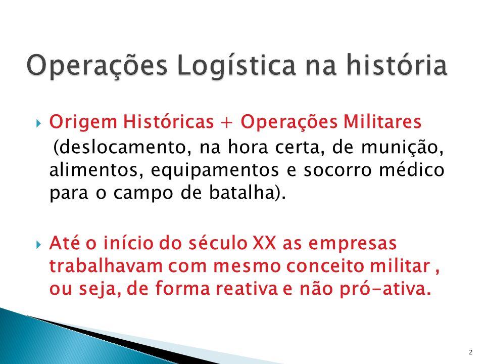 3 Evolução do Conceito de Logística Séc.XX ( 1914 – 1918 ) (1939-1945) Durante as grandes guerras foi largamente empregado de forma global e integrada à estratégia como forma de apoio às operações militares.