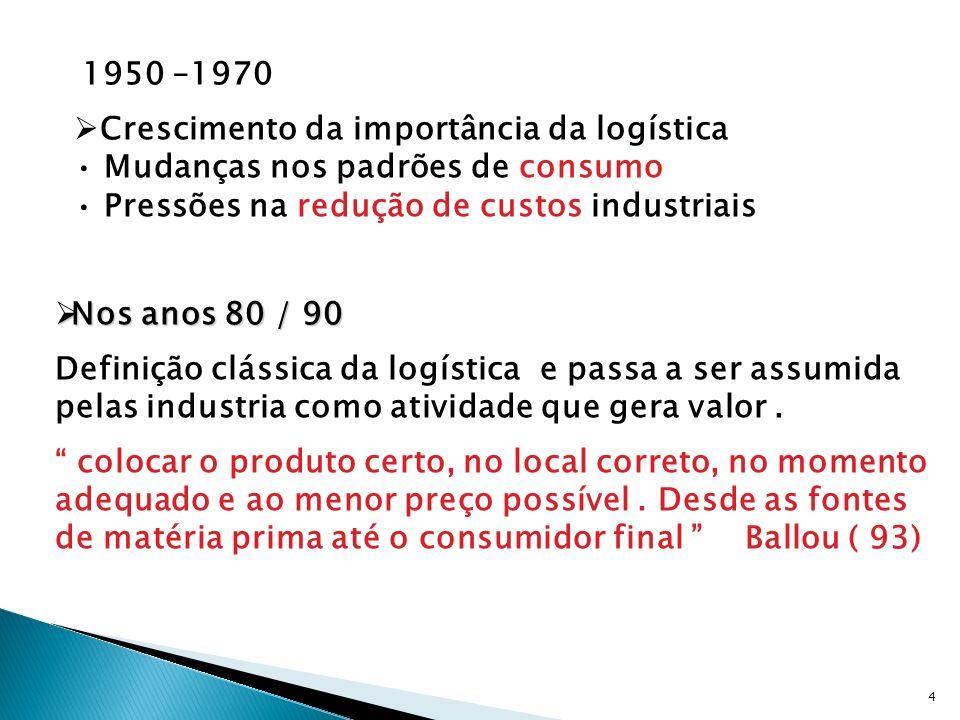 4 1950 –1970 Crescimento da importância da logística Mudanças nos padrões de consumo Pressões na redução de custos industriais Nos anos 80 / 90 Nos an