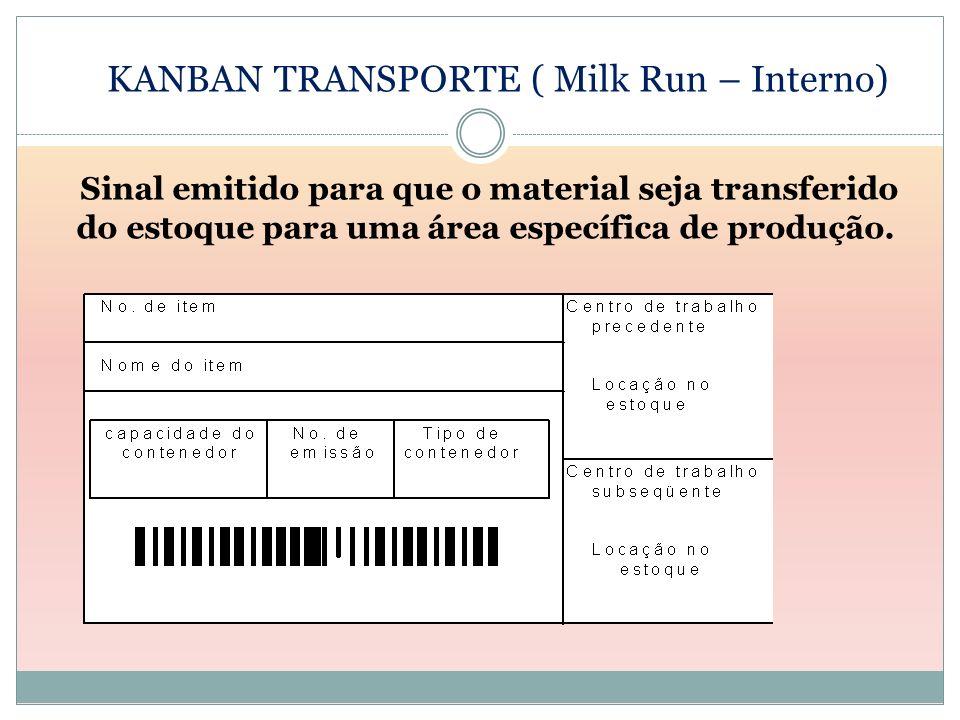 KANBAN TRANSPORTE ( Milk Run – Interno) Sinal emitido para que o material seja transferido do estoque para uma área específica de produção.