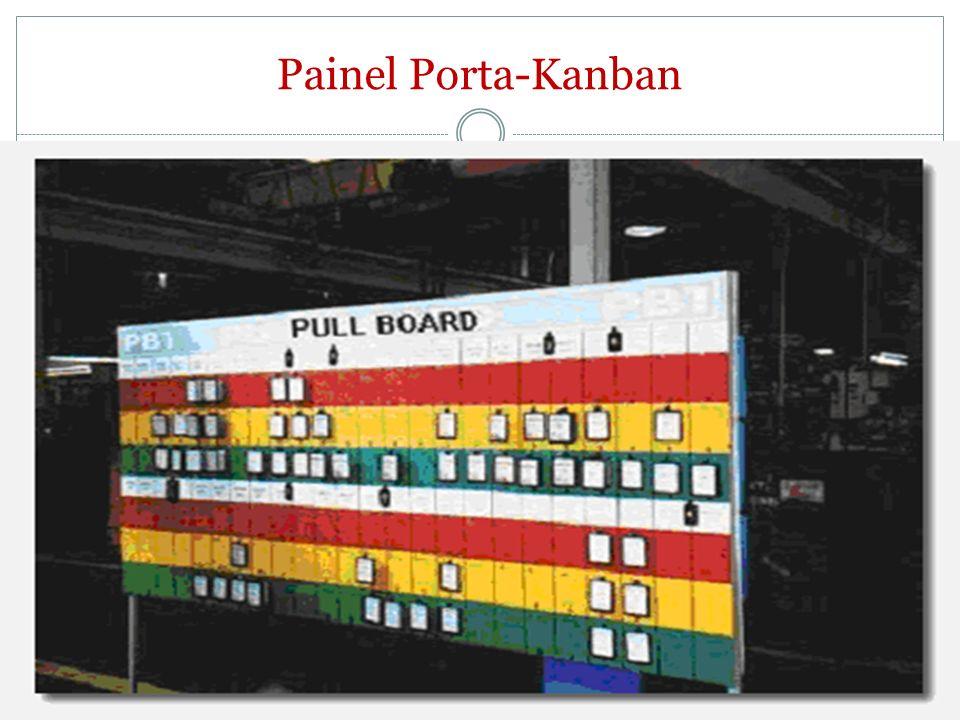 Painel Porta-Kanban O sistema kanban tradicional emprega painéis ou quadros de sinalização junto aos pontos de armazenagem espalhados pela produção, c