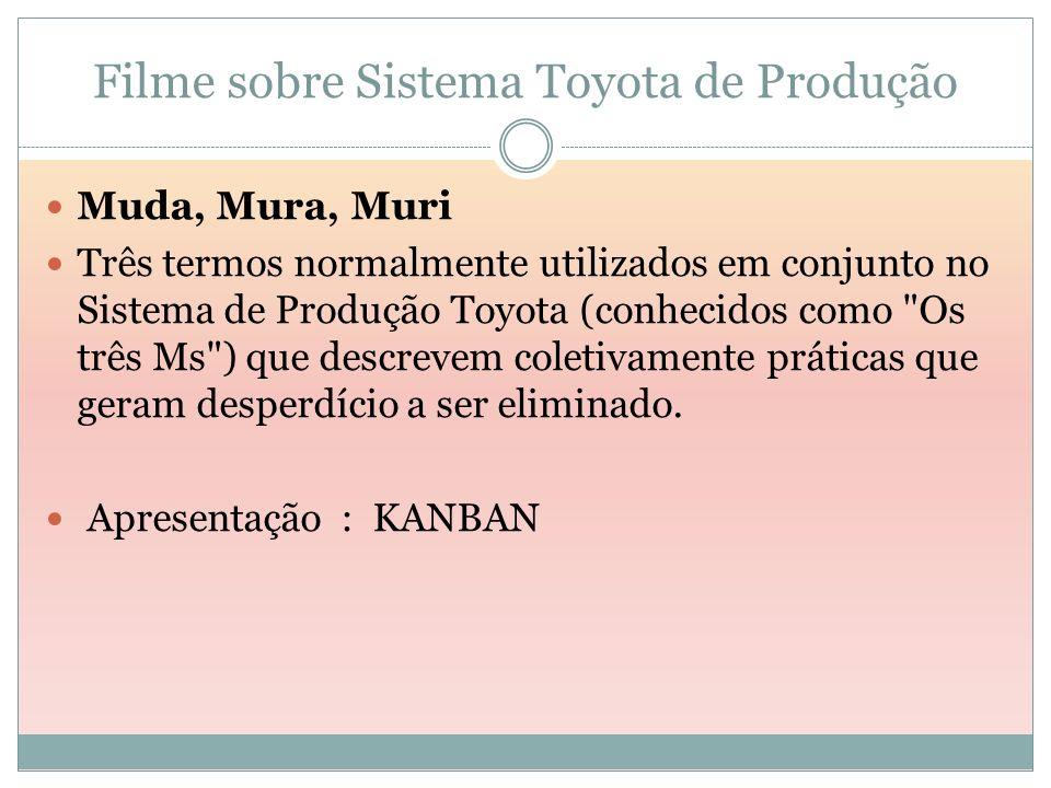 Filme sobre Sistema Toyota de Produção Muda, Mura, Muri Três termos normalmente utilizados em conjunto no Sistema de Produção Toyota (conhecidos como