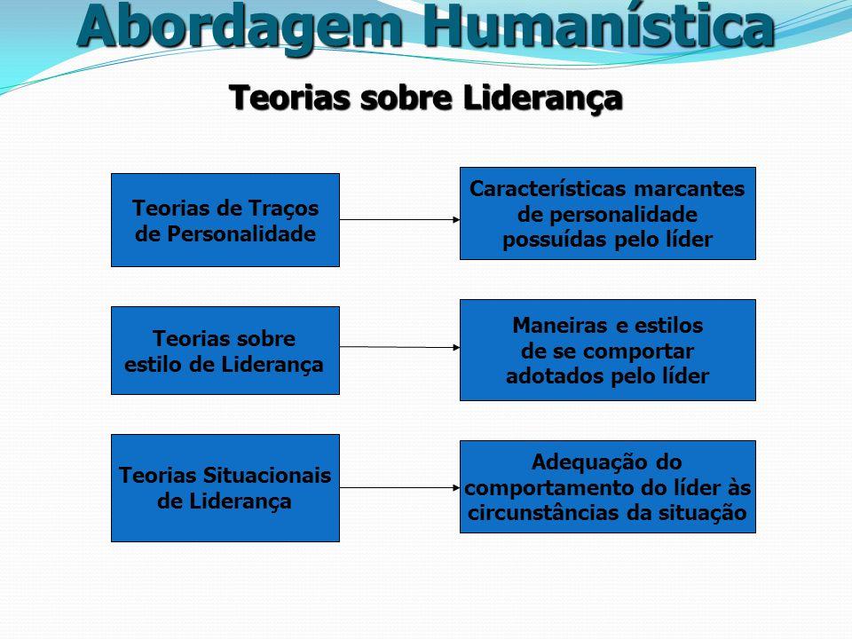 Teorias sobre Liderança Abordagem Humanística Teorias de Traços de Personalidade Teorias sobre estilo de Liderança Teorias Situacionais de Liderança C