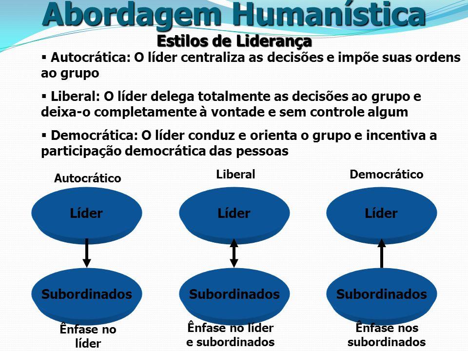 Estilos de Liderança Abordagem Humanística Autocrática: O líder centraliza as decisões e impõe suas ordens ao grupo Liberal: O líder delega totalmente
