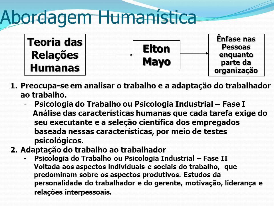 Abordagem Humanística Teoria das RelaçõesHumanas Elton Mayo Ênfase nas Pessoas enquanto parte da organização 1.Preocupa-se em analisar o trabalho e a